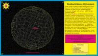 8-Universum-am-Modell