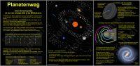 Tafel-01-Sonnensystem-I