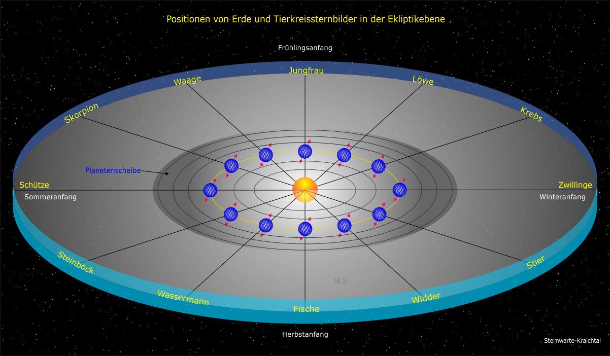 Flache Erde Karte Kaufen.Himmelskugel Mit Himmelsaquator Und Ekliptik